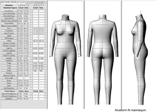 Patternmaking - an overview | ScienceDirect Topics