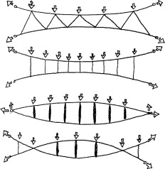 Suspension Cable - an overview | ScienceDirect Topics