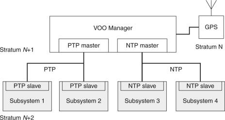 System-level design of a roaming multi-modal multi-sensor
