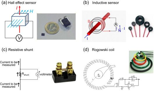 Current Sensor - an overview   ScienceDirect Topics