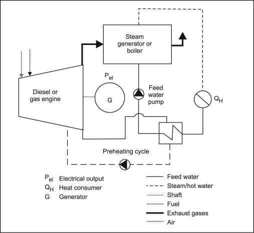 Exhaust Systems (Engine) - an overview | ScienceDirect Topics