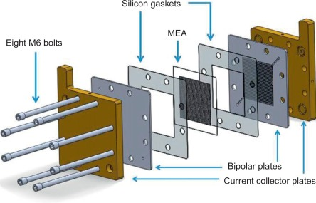 Membrane Electrode Assembly - an overview | ScienceDirect Topics