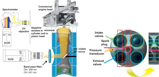 Optical diagnostics for the analysis of hydrogen–methane