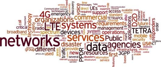 Kết quả hình ảnh cho PPDR networks