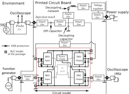 Decoupling Capacitor - an overview | ScienceDirect Topics