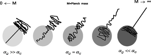 Heat Diffusion Equation - an overview | ScienceDirect Topics
