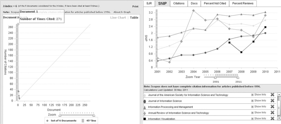 Locating scholarly papers of interest online - ScienceDirect