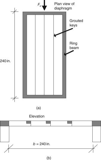 Floor Diaphragm - an overview   ScienceDirect Topics