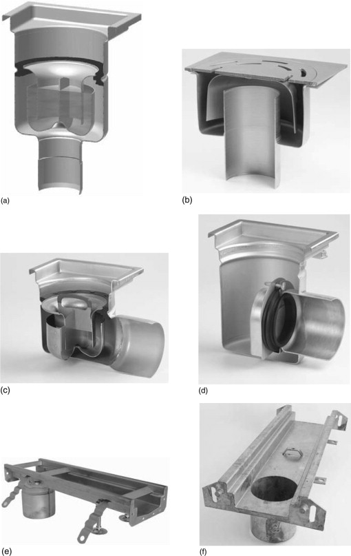 Drainage Systems - an overview | ScienceDirect Topics