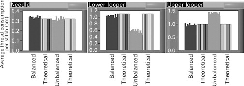 Looper Thread - an overview | ScienceDirect Topics