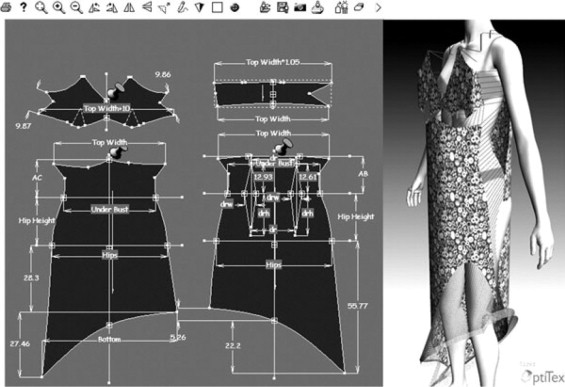 Fashion Design The Dynamics Of Textiles In Advancing Cultural Memes Sciencedirect