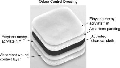 Size L BR Half Pad foam 3D Spacer