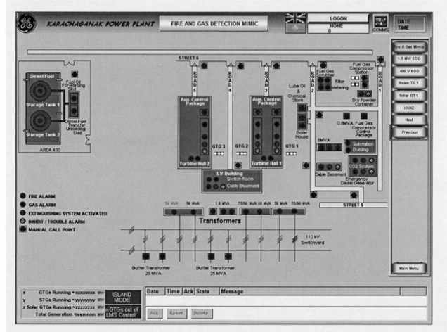 Computer Control Systems An Overview Sciencedirect Topics