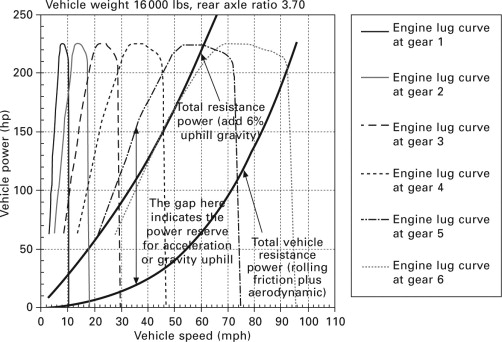 Engine Cooling - an overview   ScienceDirect Topics