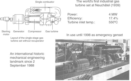 Gas Turbine Combustion - an overview | ScienceDirect Topics