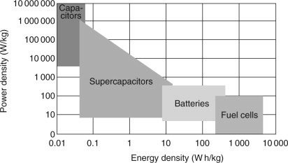 Solid Electrolyte - an overview   ScienceDirect Topics