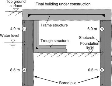Minimum Concrete Cover - an overview | ScienceDirect Topics