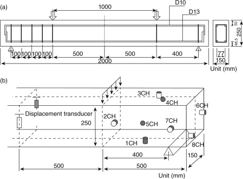 Reinforced Concrete Beam - an overview | ScienceDirect Topics