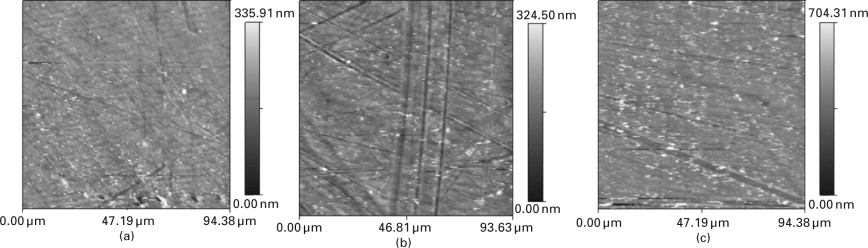 Average Surface Roughness - an overview | ScienceDirect Topics