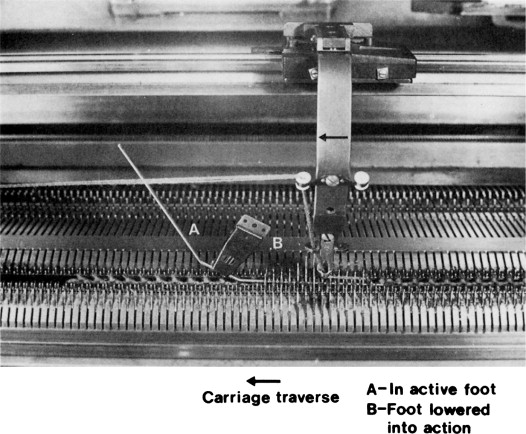 Flat Knitting Machine An Overview Sciencedirect Topics