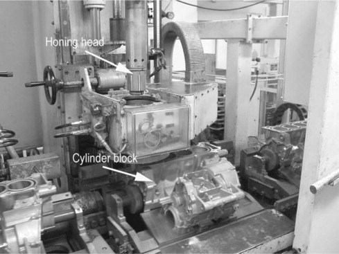 Cylinder Bore - an overview   ScienceDirect Topics