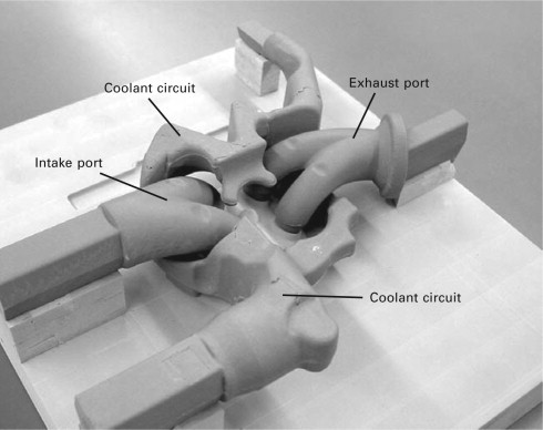 Cylinder Heads - an overview   ScienceDirect Topics