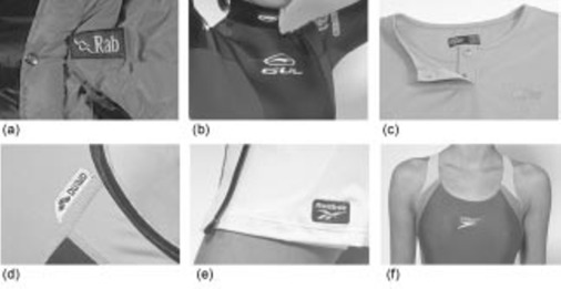 b0e8d8a5ff Material requirements for the design of performance sportswear ...