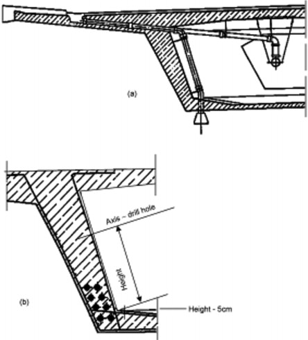 Box Girder Bridges - an overview | ScienceDirect Topics