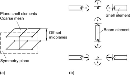 Resultant Force - an overview | ScienceDirect Topics