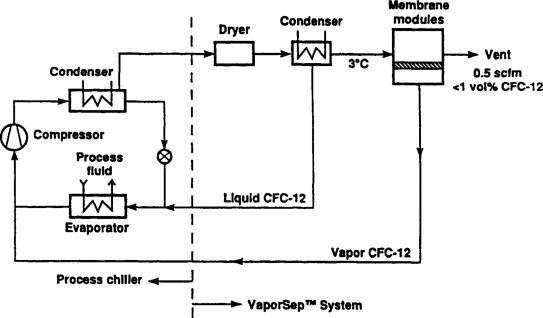Refrigerant Fluid - an overview | ScienceDirect Topics