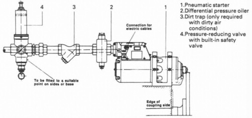 Starter Motor - an overview | ScienceDirect Topics
