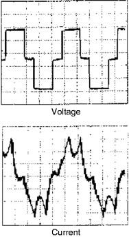 Variable Speed Drives - an overview | ScienceDirect Topics