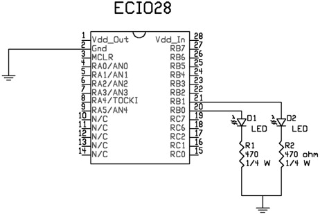 Microcontroller Programming - an overview | ScienceDirect Topics