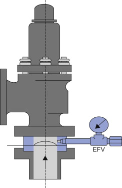 pressure relief device - an overview   ScienceDirect Topics