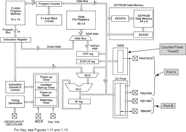 Connection Diagram - an overview | ScienceDirect Topics on