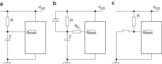 Reset Vector - an overview   ScienceDirect Topics