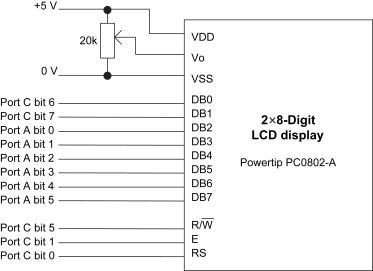 liquid crystal display - an overview | ScienceDirect Topics