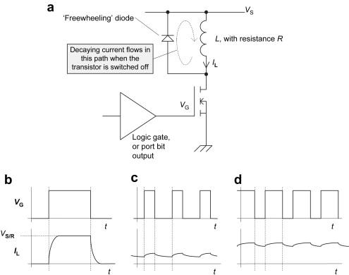 pulse width modulation - an overview | ScienceDirect Topics
