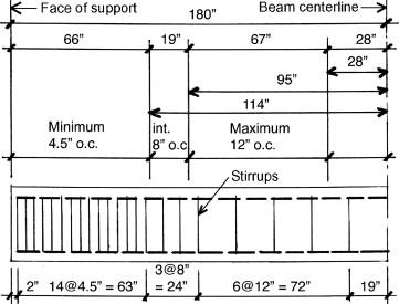 Steel Beam - an overview | ScienceDirect Topics