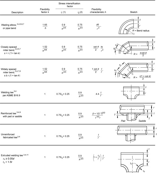 High Tensile Steel - an overview | ScienceDirect Topics