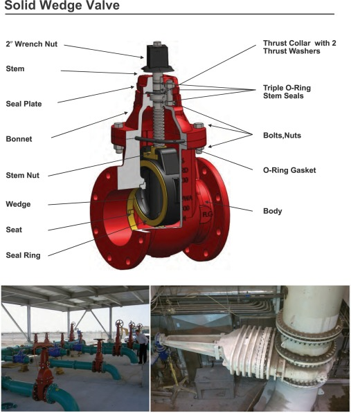 Gate Valve - an overview | ScienceDirect Topics
