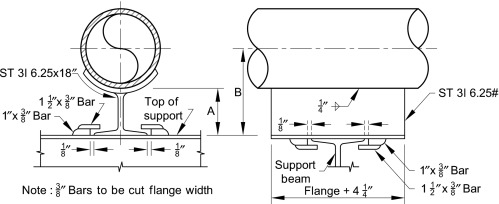 Piping Support - an overview | ScienceDirect Topics