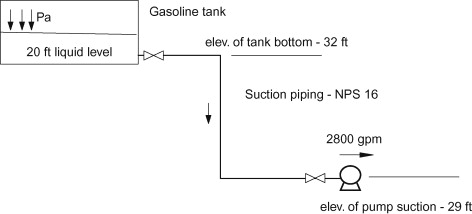 Prevent Cavitation - an overview | ScienceDirect Topics