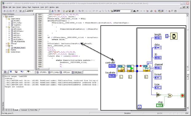 Target Microcontroller - an overview | ScienceDirect Topics