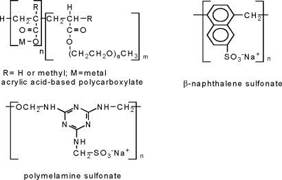 Superplasticizers - an overview | ScienceDirect Topics
