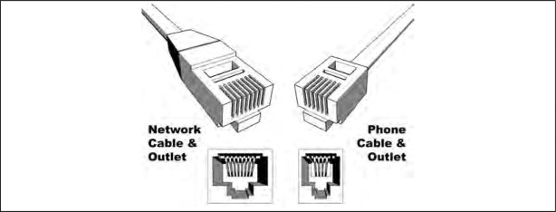 Vonage With Wireles Router Setup Diagram