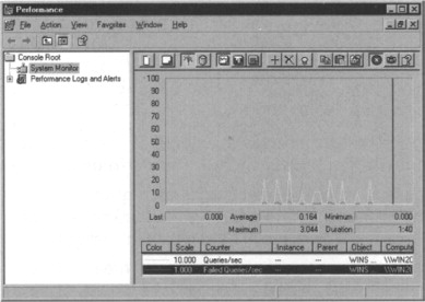Command Shell Window - an overview | ScienceDirect Topics