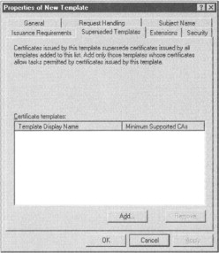 Certificate Template - an overview | ScienceDirect Topics