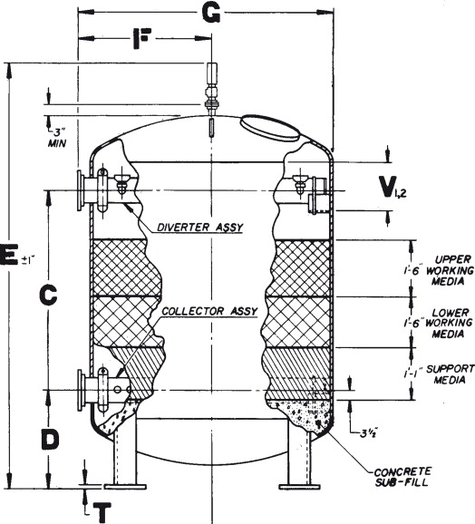 Sand Filter - an overview | ScienceDirect Topics
