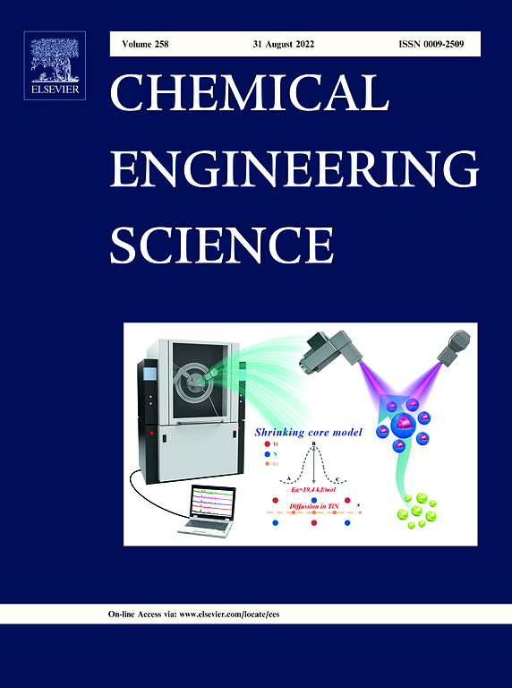 Chemical Engineering Science Journal Elsevier